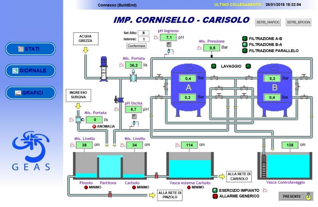 GA TL Cornisello